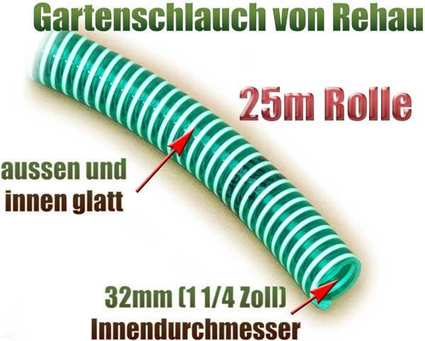 gartenschlauch-flexibel-32mm-1-1-4-zoll-25m-rolle-rehau-gruen-transparent-knickfrei-spirale-pumpe-1