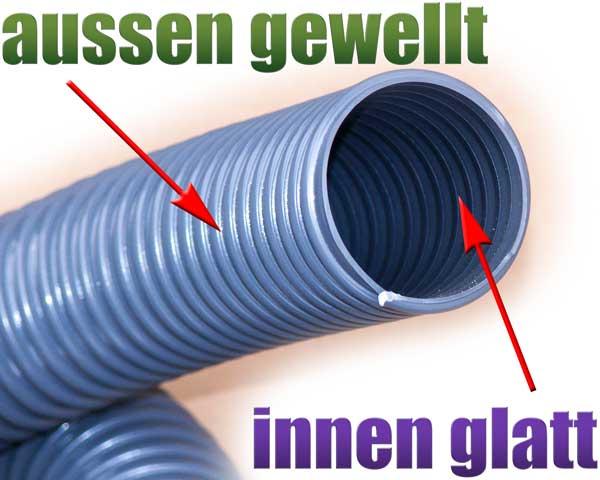spiralschlauch-grau-50mm-wasserschlauch-pvc-rehau-uv-bestaendig
