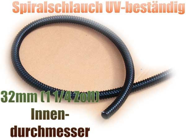 spiralschlauch-schwarz-32mm-1-1-4-zoll-rehau-pvc-25m-rolle-uv-bestaendig-1