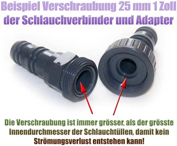 beispiel-schlauchverbinder-schlauchadapter-gewinde-verschraubung-25mm-1-zoll