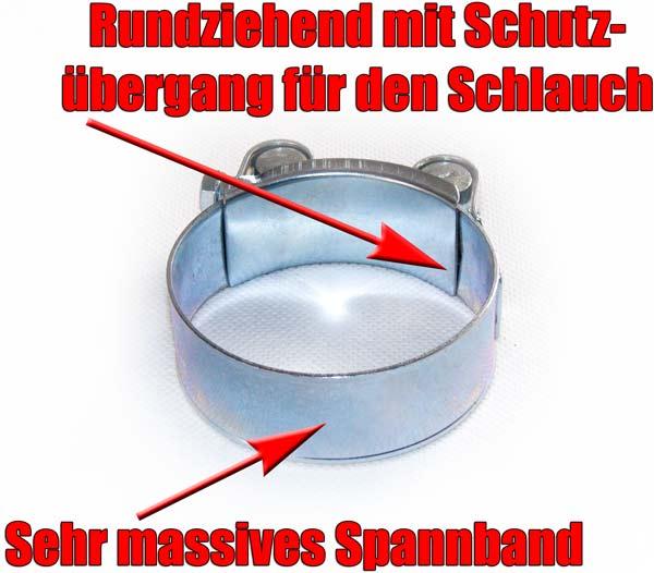 spannbackenschelle-gelenkbolzenschellen-schwerlast-w1-stahl-detail-hersteller-rundziehend