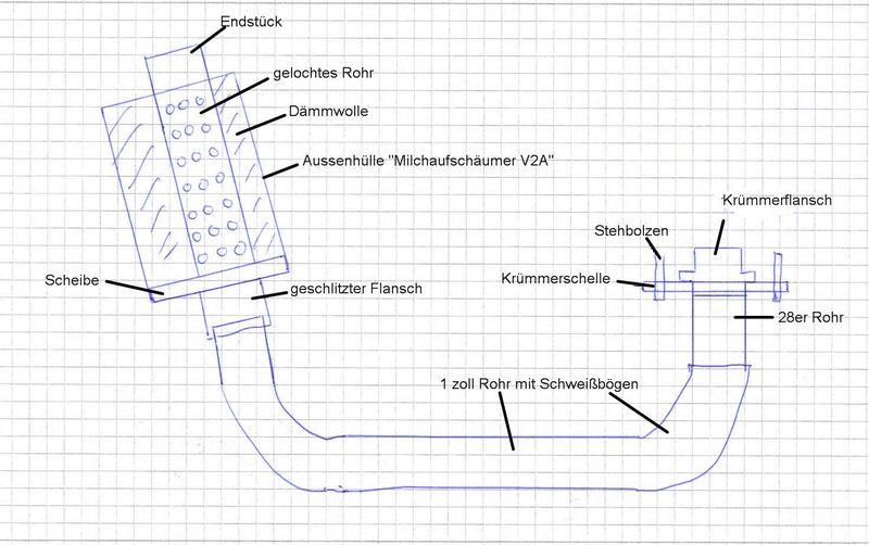 umfassende bauanleitung f r eine fahrende bierkiste. Black Bedroom Furniture Sets. Home Design Ideas