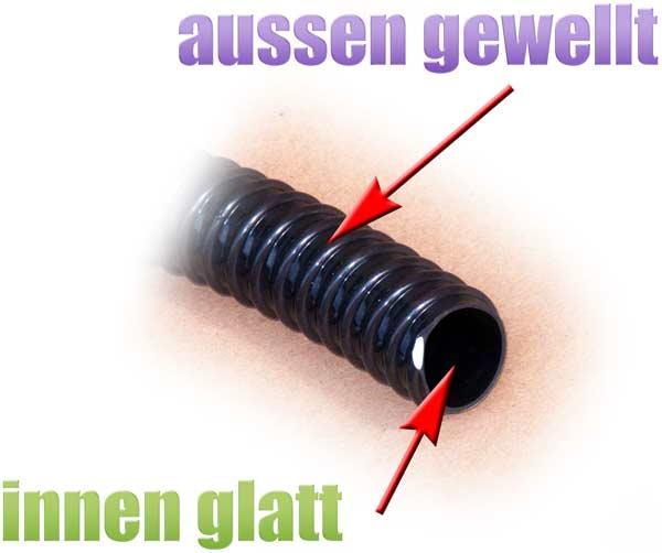 spiralschlauch-schwarz-uv-bestaendig-wasser-garten-teich-pvc-kunststoff