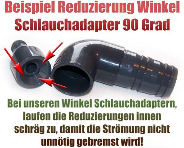 beispiel-winkel-schlauchadapter-90-grad-reduzierstueck-durchfluss-verlust