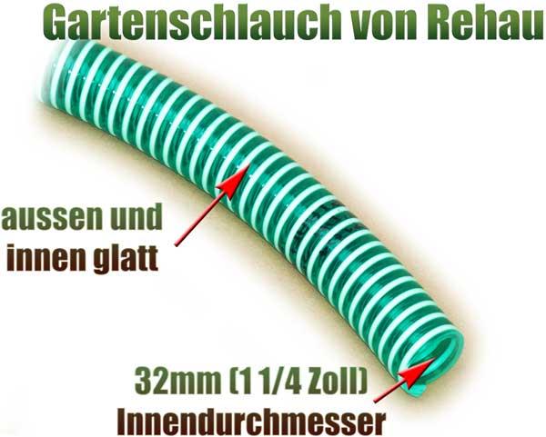 gartenschlauch-flexibel-32mm-1-1-4-zoll-meterware-rehau-gruen-transparent-knickfrei-spirale-pumpe-1