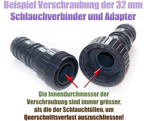 beispiel-schlauchverbinder-schlauchadapter-gewinde-verschraubung-32mm-1-1-4-zoll